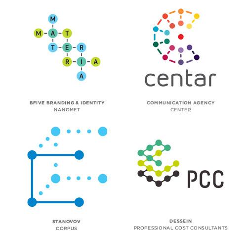 Molecules trend logo examples