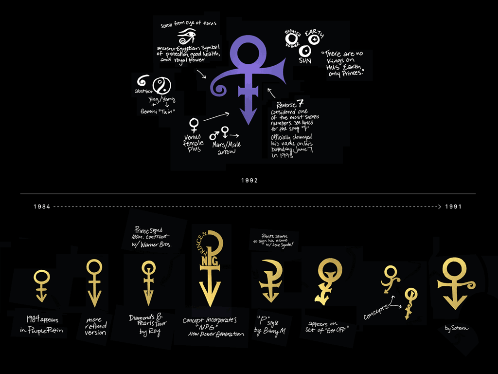 Creating princes love symbol articles logolounge almost 25 years ago logolounge member mitch monson found himself in an enviable place working with prince his creative directorproducer sotera tschetter biocorpaavc Gallery