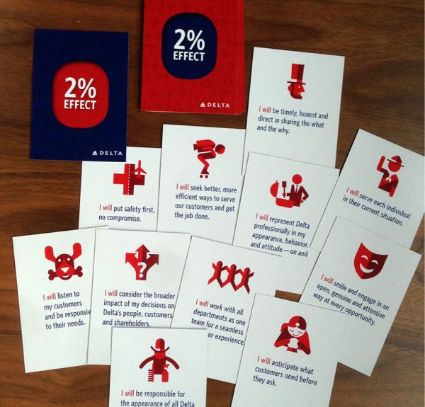 Delta Icon Cards